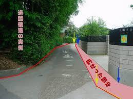 2項道路画像
