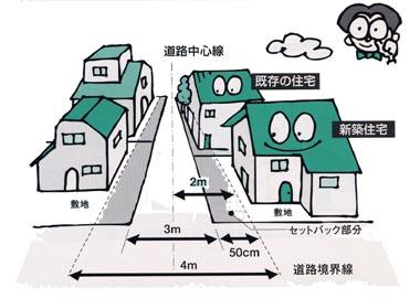 不動産取引において重要な【2項道路】とは? | 株式会社カウル